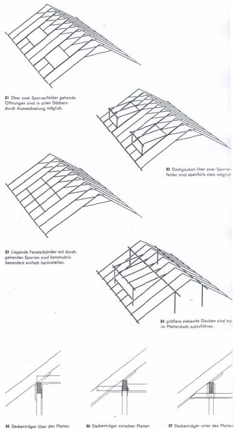 der ausbau von d chern stellt zus tzliche anforde rungen an das tragwerk. Black Bedroom Furniture Sets. Home Design Ideas